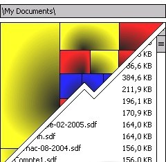 DirMap is the best choice for representing your memory space usage.