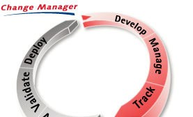 change management and system development in Find and compare application lifecycle management software software and embedded system development automated system software change management with.