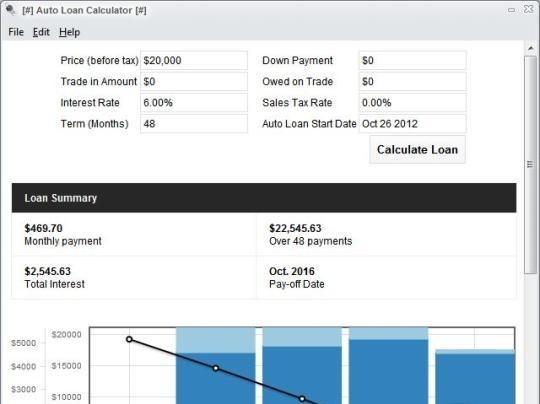 vehicle loan amortization calculator