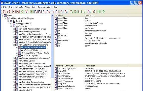 Chapter LDAP Configuration
