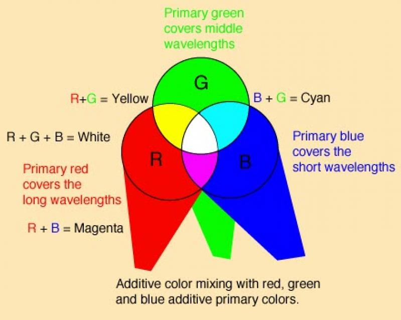 Color Mixing Formulas Windows Mixing Software