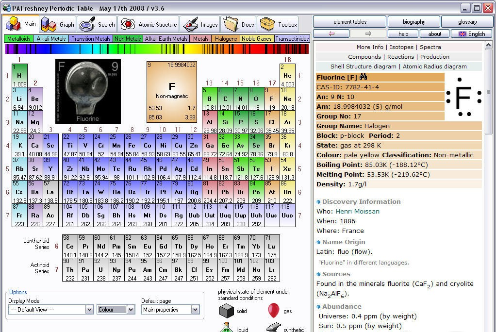 Periodic Table Classic periodic table