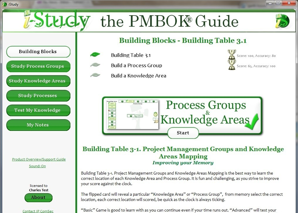 i-Study the PMBOK Guide