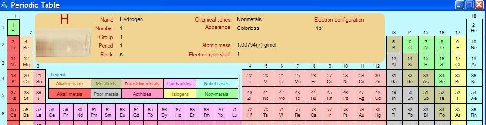 AnaMedia Periodic Table periodic table