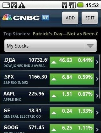 CNBC App for Android Phones