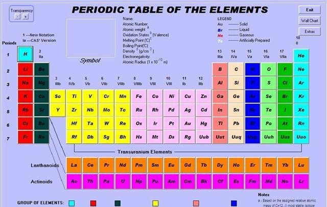 Periodic table 1 20 pictures to pin on pinterest pinsdaddy for 1 20 elements on the periodic table