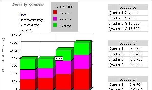 2D/3D Stacked Bar Graph Software javascript
