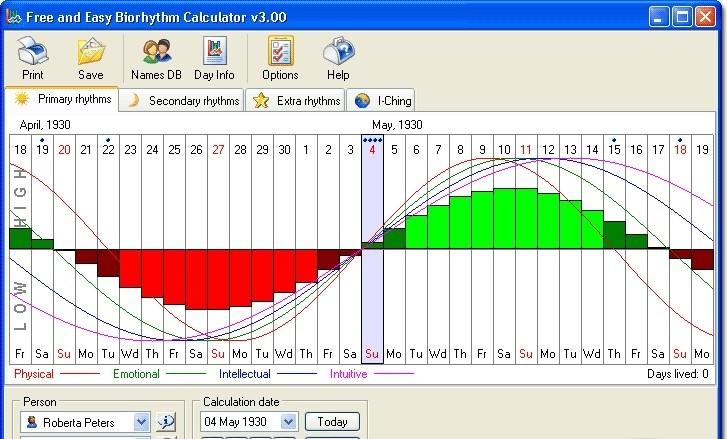 Biorhythm Compatibility - Birthday compatibility based on ...