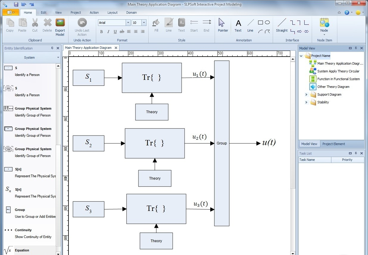 SLPSoft Interactive Project Modeling